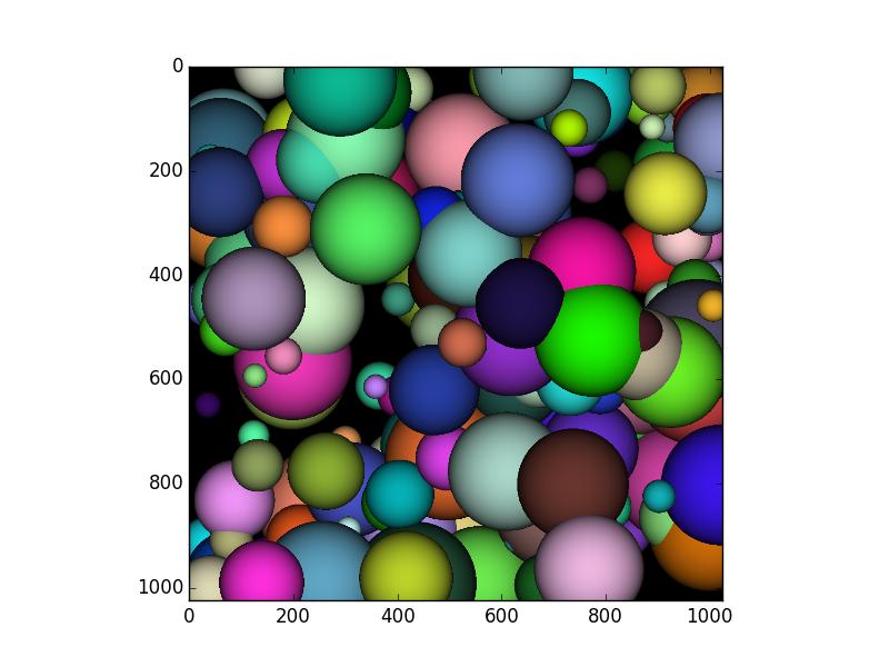 Spheres in Python rendered via CUDA!