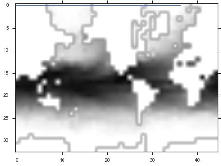 Plotting HYCOM/RTOFS SST data in Python - daniel rothenberg